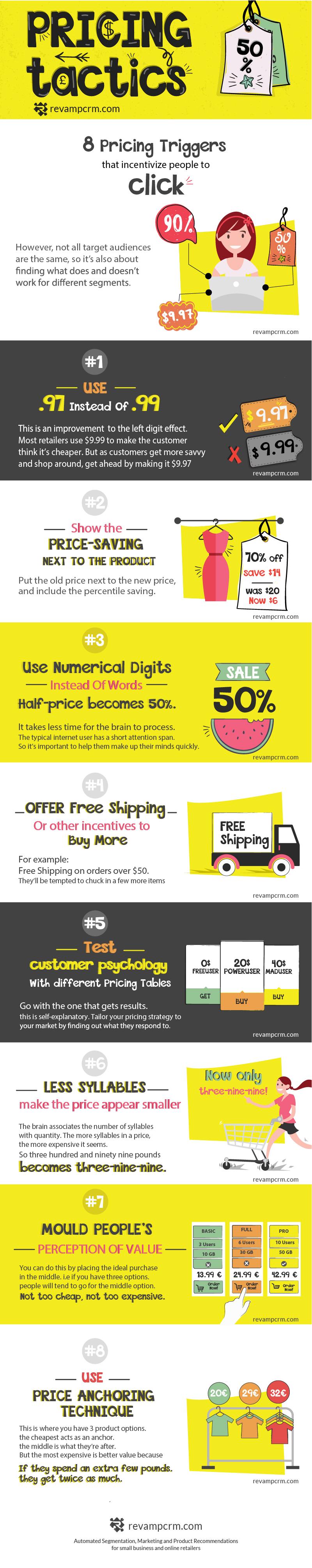 pricing tactics-01-01