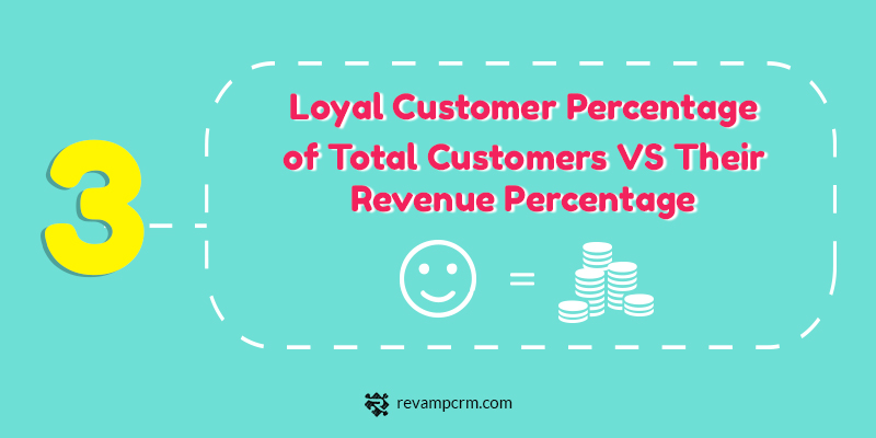 3 The 5 Key Insights About Your Customers You Should Be Studying Loyal Customer Percentage of total Customers VS their Revenue Percentage