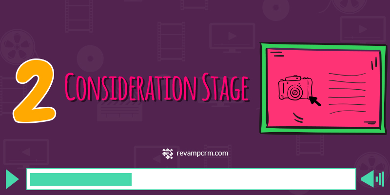 2 How to Use Videos at Every Stage of the Customer Journey Consideration Stage