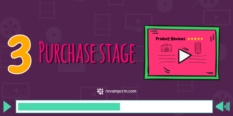 3 How to Use Videos at Every Stage of the Customer Journey Purchase stage