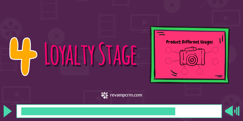 4 How to Use Videos at Every Stage of the Customer Journey Loyalty Stage